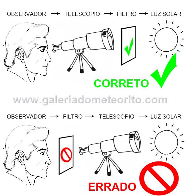 como observar o Sol e o eclipse de forma correta