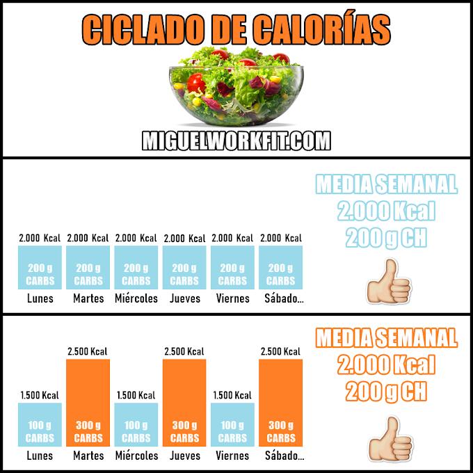 Ciclado de calorías