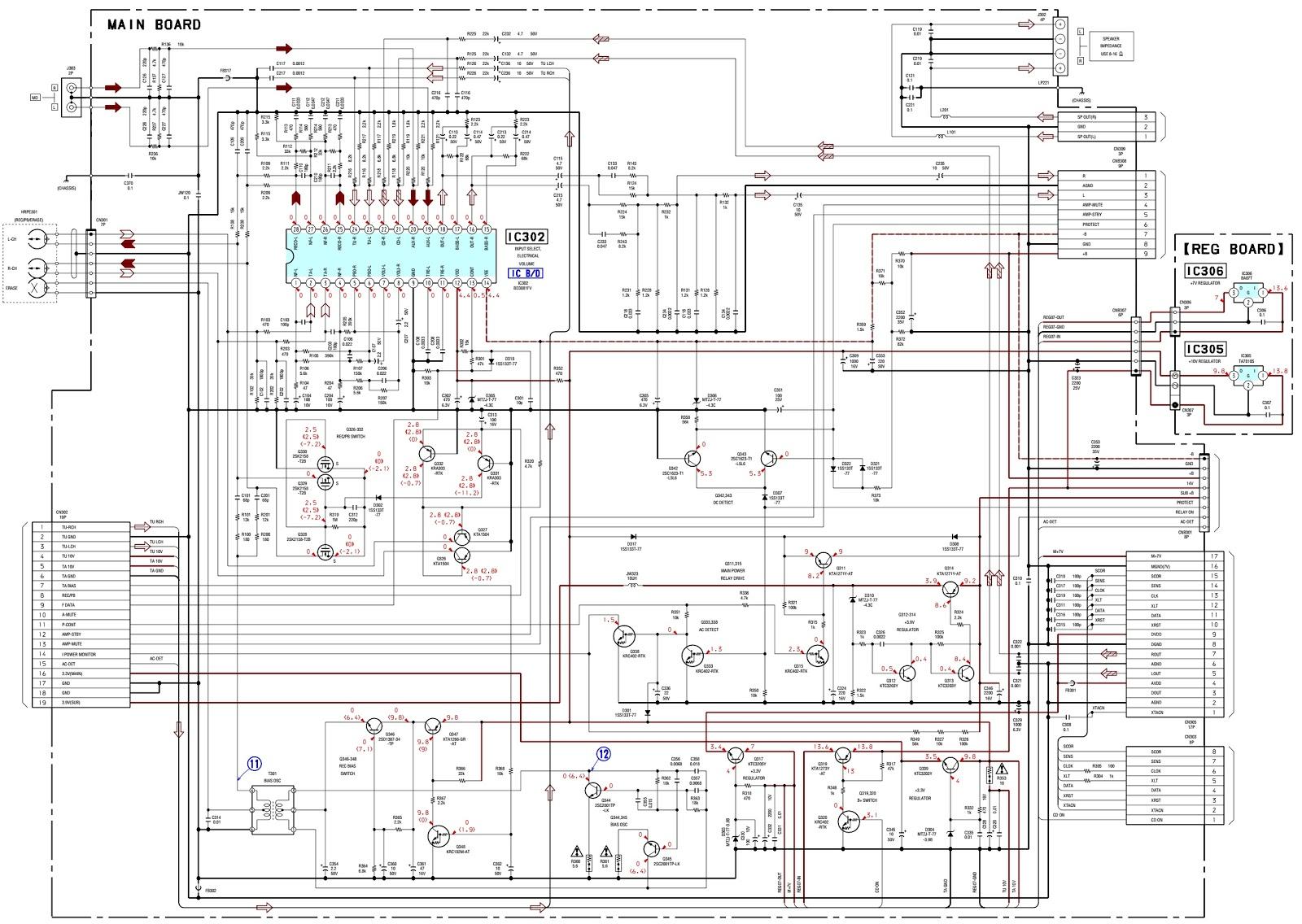 Sony Hcd Ne3 Compact Disc Deck Receiver Circuit Diagram