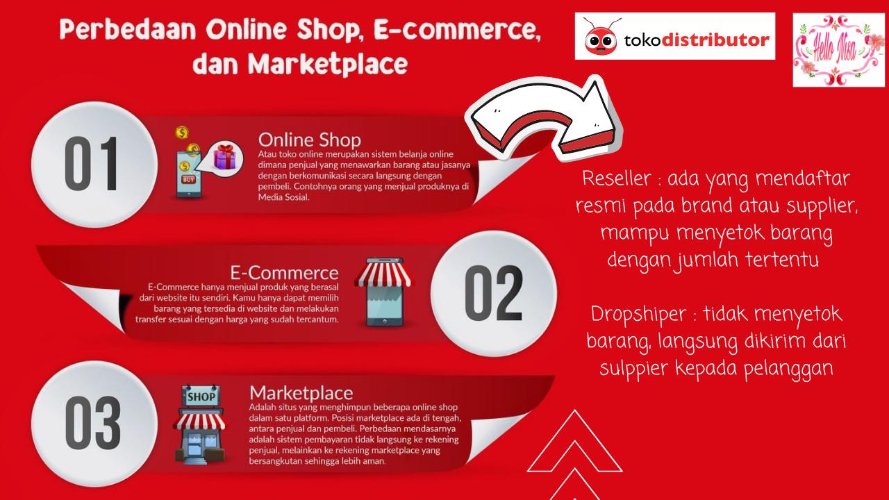 Beda market place, online shop dropship reseller