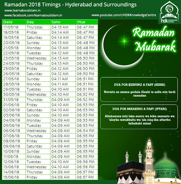 RAMADAN HYDERABAD TIMETABLE 2018 (Hyderabad Sehri - Iftar Timings 2018)