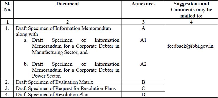 IBBI invites Comments on Draft Specimen of Information Memorandum