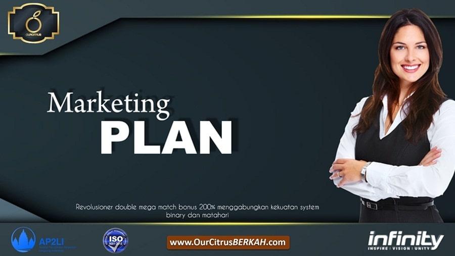 1.Marketing Plan Ourcitrus