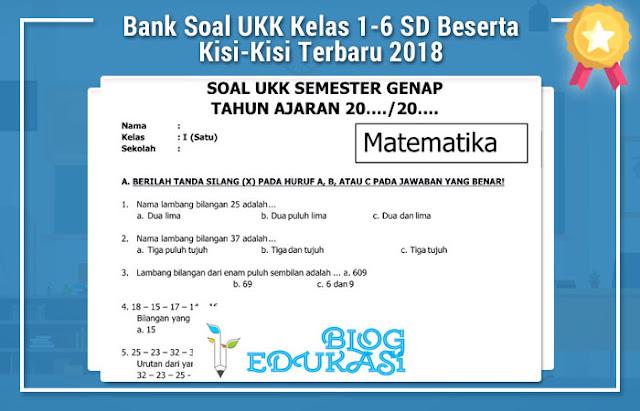 Bank Soal UKK Kelas 1-6 SD Beserta Kisi-Kisi Terbaru 2018