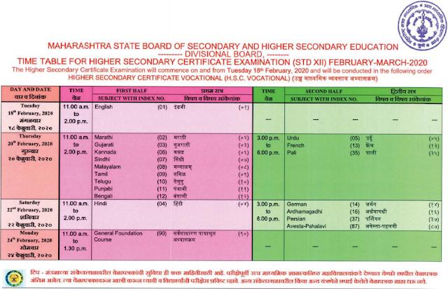 Maharashtra Board 10th 12th Class Exam Date Sheet 2021