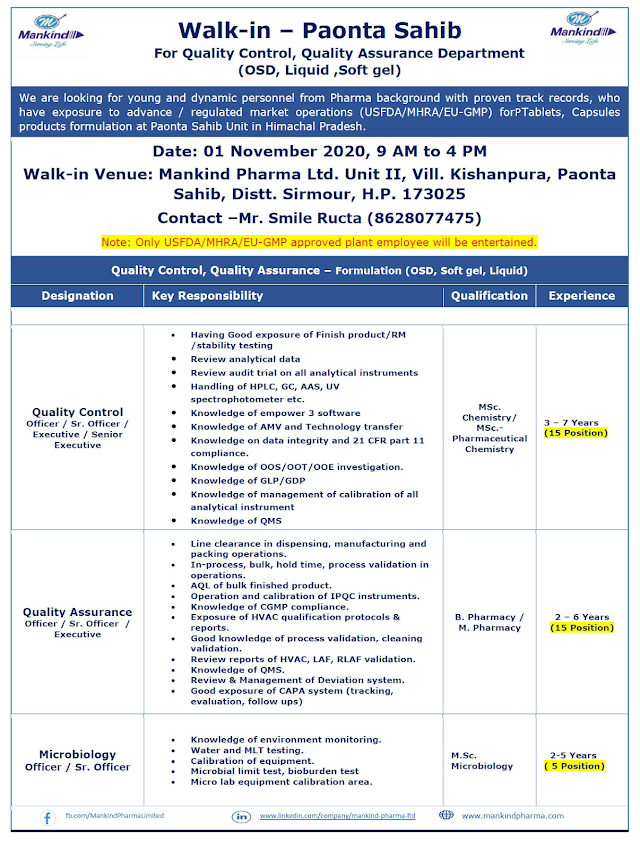 Mankind Pharma | Walk-In Drive for Quality Assurance, Quality Control, Microbiology on 1st Nov 2020 at Paonta Sahib
