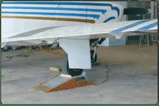 Simple Machines, Aviation Physics
