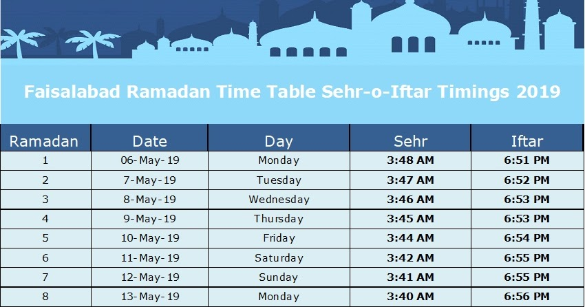 Ramadan Start Time Table 2019
