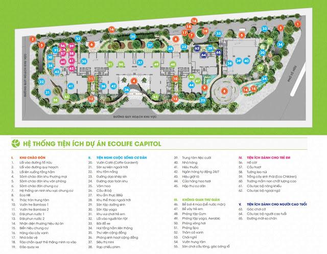 Mặt bằng phân khu tiện ích chung cư Ecolife Capitol