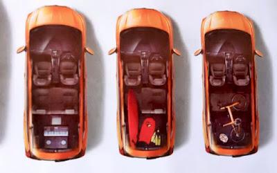 Gambar Spesifikasi Nissan Livina EL AT