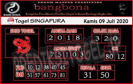 Prediksi Togel Bangbona SGP Kamis 09 Juli 2020