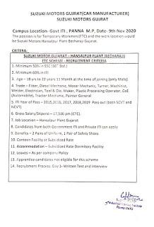 ITI Job Campus Placement At Govt ITI , Panna, M.P For Company Suzuki Motors Plant Becharaji Gujarat