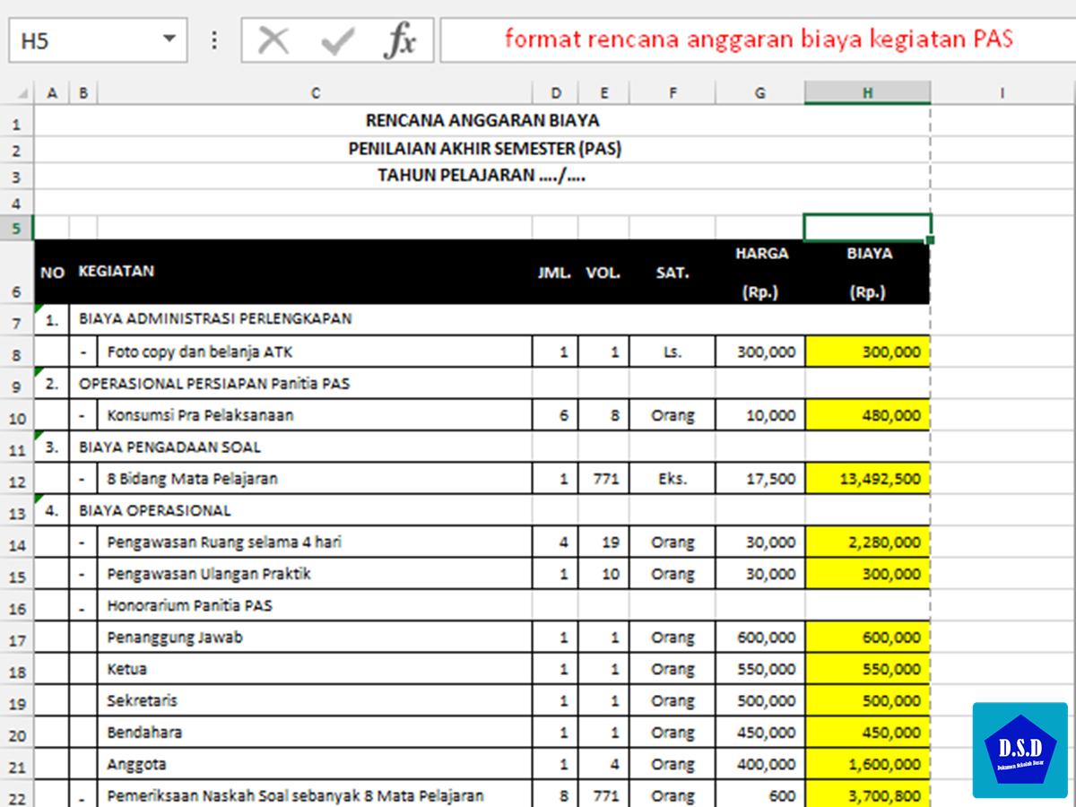 Format Rencana Anggaran Biaya Kegiatan Penilaian Akhir Semester