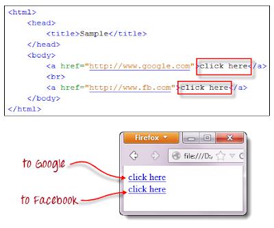 Java Selenium Link Text Kullanımı ve Locator Varyasyonları