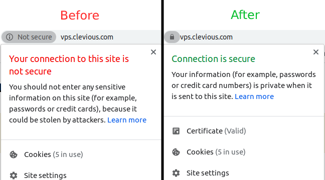SSL: Before and After.