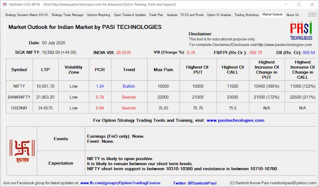 Indian Market Outlook: July 03, 2020
