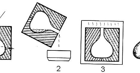 Mechanical Technology: Slush Casting Process