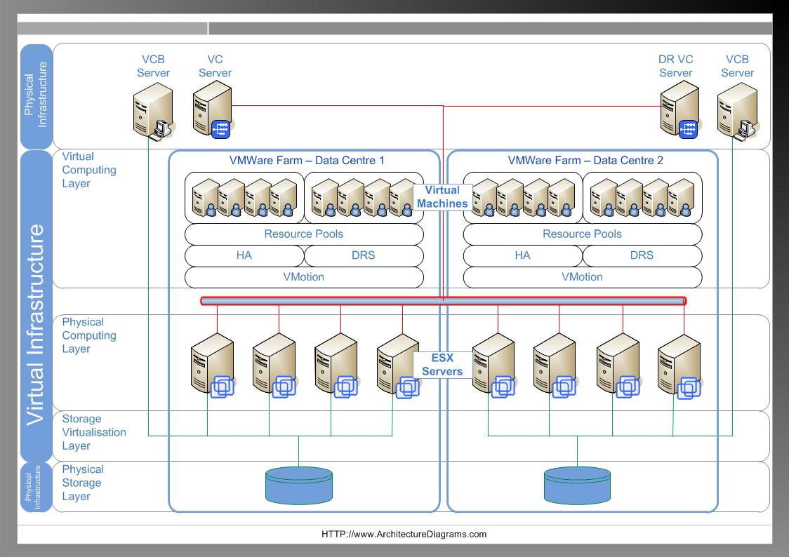 Visio Virtual Machine Diagram Architectural Program And 2 Dms Blog Through Thick Thin Pt Behind The Scenes