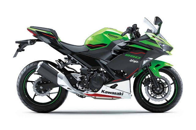 2021 Kawasaki Ninja 250 Revealed