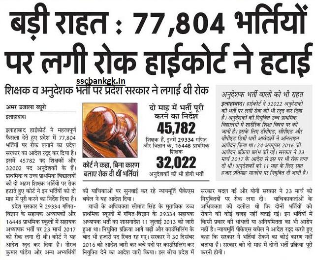 UP Anudeshak Bharti Latest News 2017 Salary Sangh BPED 32022
