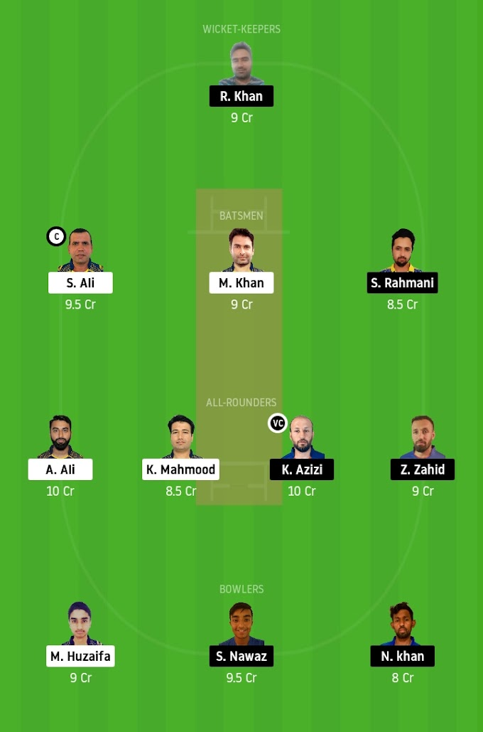 SCC VS NCC Dream11 prediction, Team , Fantasy Tips, Pitch Report in Hindi-Dream11 ECS T1O Blast Stockholm, Botkyrka