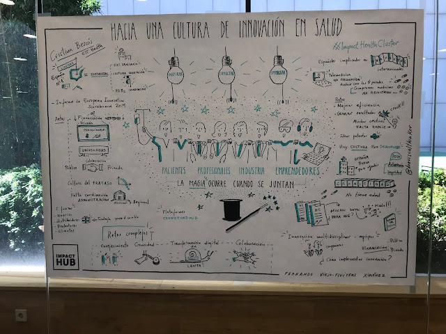 Visualthinking GraphicRecording en Impact Health Cluster HUB Madrid