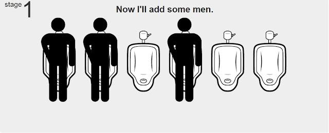 Urinalman urinal etiquette 2