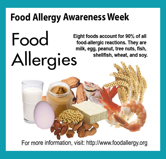 The Food Allergy And Anaphylaxis Network