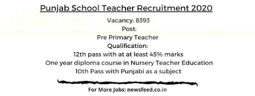 Pre-primary-teacher-Punjab