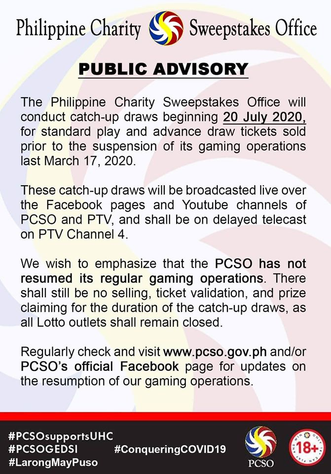 PCSO Major Lotto Games Ticket Price Rolls Back