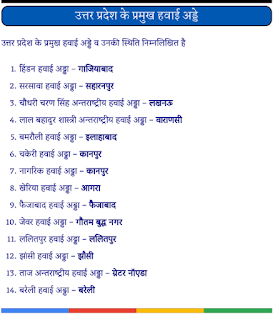 Uttar-Pradesh-Ke-Pramukh-Hawai-Adde-PDF-Book-In-Hindi