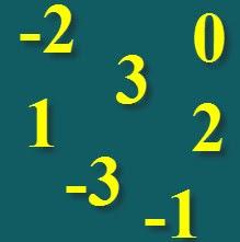 Pengertian Sifat Distribtif Matematika Dilengkapi Pembahasan Contoh Soal
