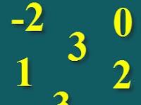 Rangkuman Materi Pengertian Sifat Distribtif Matematika Dilengkapi Pembahasan Contoh Soal Lengkap