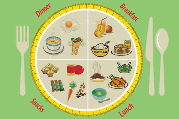 tips-penting-untuk-membuat-bagan-diet-seimbang