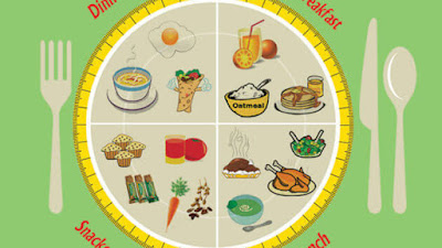 Tips Penting untuk Membuat Bagan Diet Seimbang