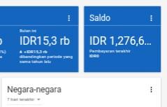 count down pembayaran google adsense