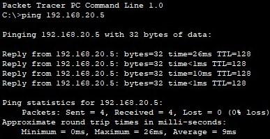 Cara Konfigurasi Trunking Vlan & Allowed Trunk Pada Switch Cisco Dengan Mudah - Cintanetworking.com