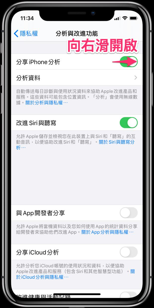 分享 iPhone 分析