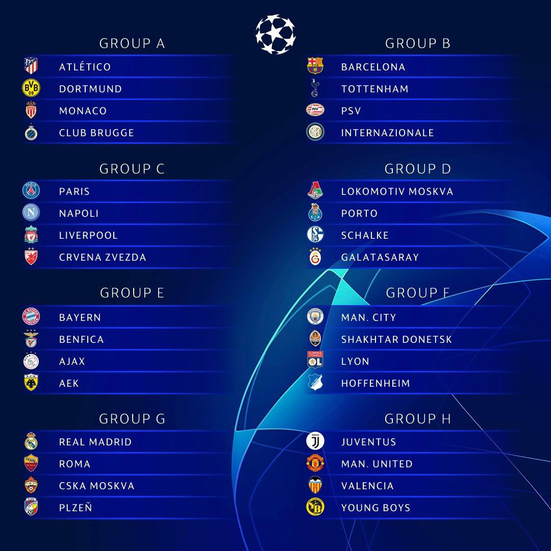 trasferte lunghe brevi champions europa league