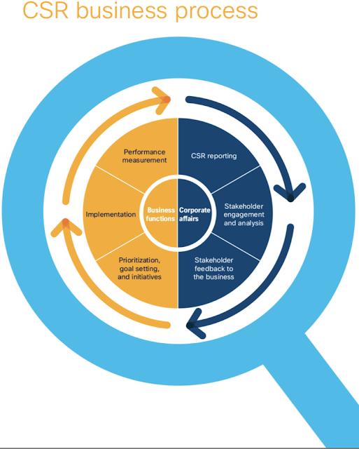 Cisco Study Materials, Cisco Tutorial and Material, Cisco Learning, Cisco Guides, Cisco Exam Prep