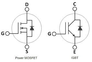 The basic building blocks of power conversion circuits are the power MOSFET and the IGBT