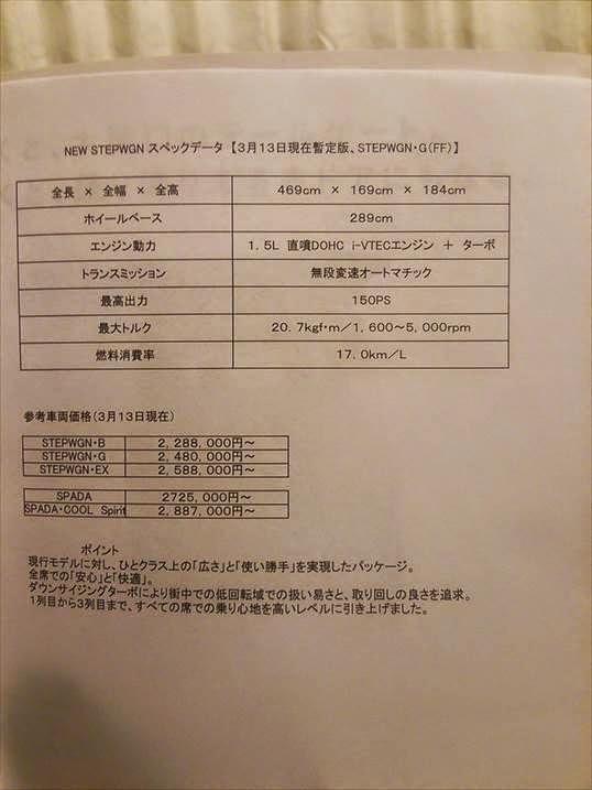 ステップワゴン フルモデルチェンジのスペック暫定詳細表