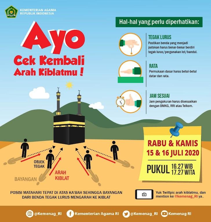 Inilah Info Kemenag, Matahari Melintas di atas Ka'bah 15 dan 16 Juli, Saatnya Cek Arah Kiblat
