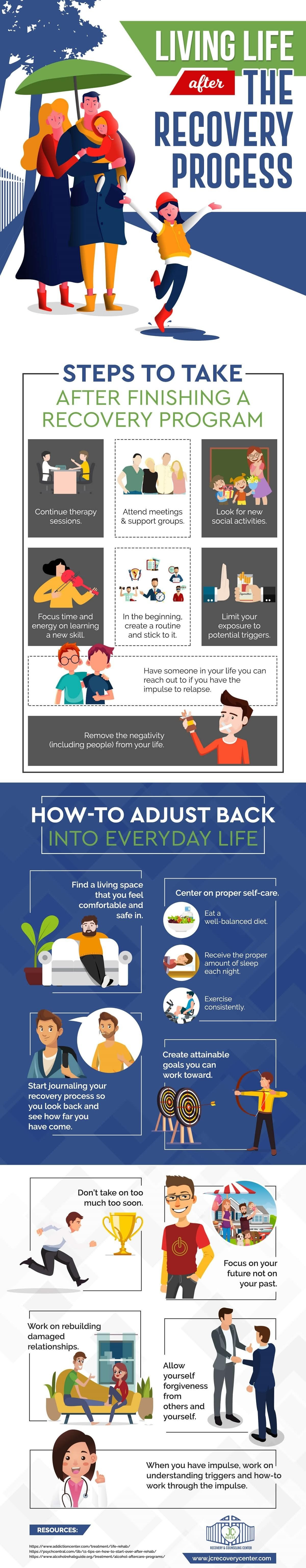 Life After the Recovery Process #infographic
