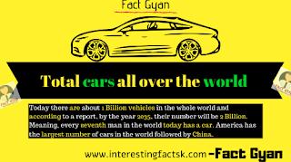 कारो के बारे मे रोचक तथ्य-जो हमे नहीं पता । Facts about Car in Hindi, car facts in hindi, facts about cars in hindi, interesting fact car in hindi, car in hindi