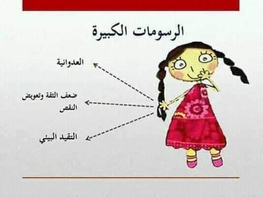 معاني رسومات الأطفال واستعمالاتها