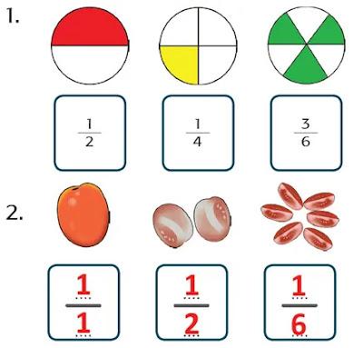 Kunci Jawaban Tema 5 Kelas 3 Halaman 38