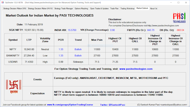 Indian Market Outlook: February 11, 2019