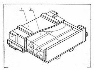 Схема укладки влагонепроницаемых пакетов в деревянный ящик