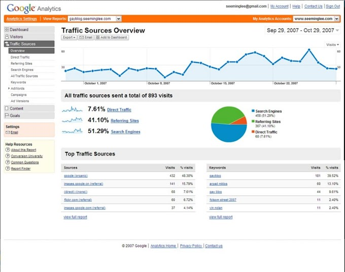 how to use google analytics for (Complete scratch) 2019
